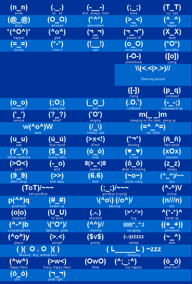 Emoticones japoneses